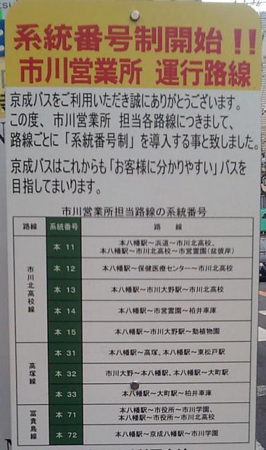 keitoubango-ichikawamotoyawata.jpg