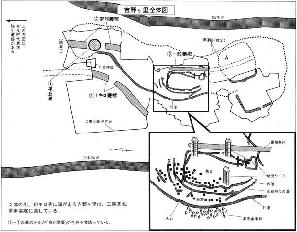 吉野ヶ里平面図