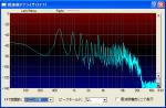 eagle周波数解析