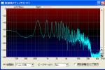 kity周波数解析