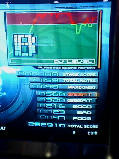 ★10Loudness(H)EASYクリアリザ