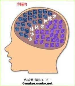 本名の脳内