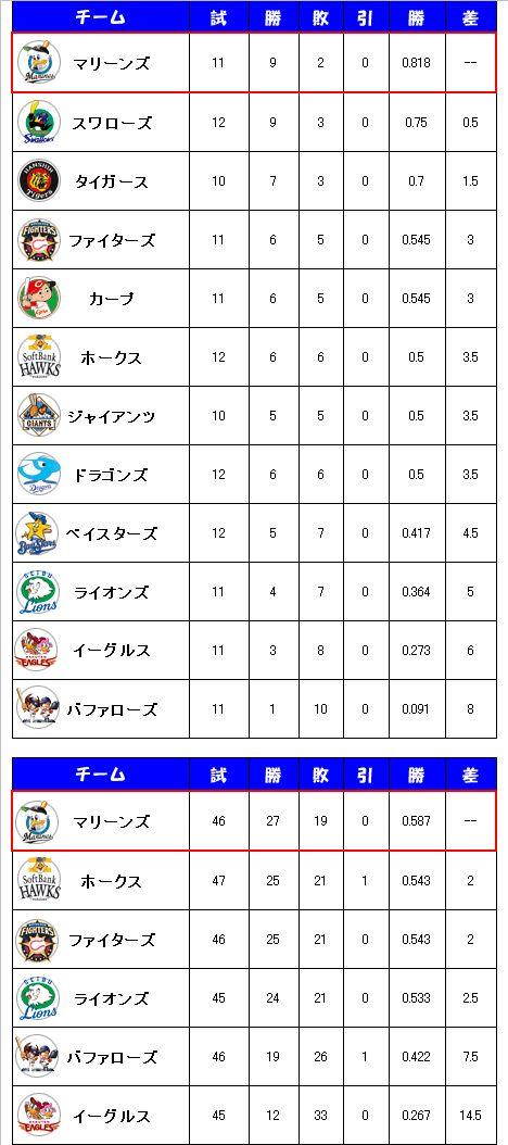 result-05-23-06.jpg