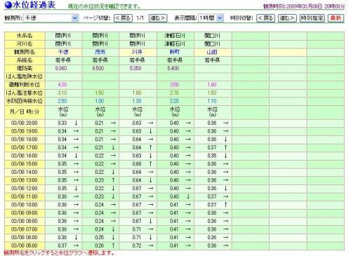 閉伊川convert_20090321155749