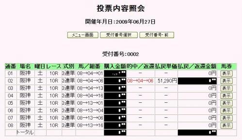 H21安芸ステークス