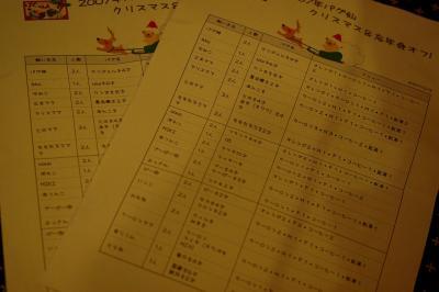 s-Dパグ仙クリスマスH19.12.9 249