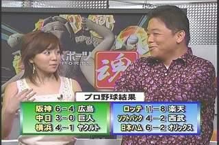 大橋未歩92511