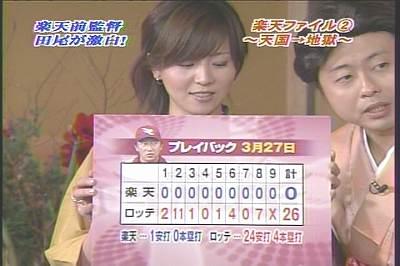 大橋未歩05122709