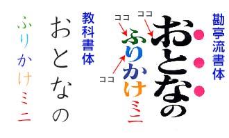 文字の種類・書体