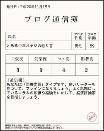 08.11.15ブログ通信簿