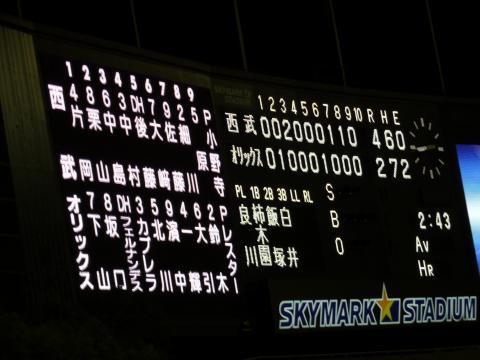 二年越しの神戸連勝