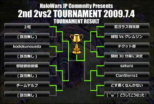 hwtm2vs2_2_result.jpg