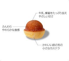 zusuzukasu.jpg