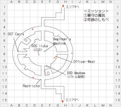ディープグラウンド・エリア3