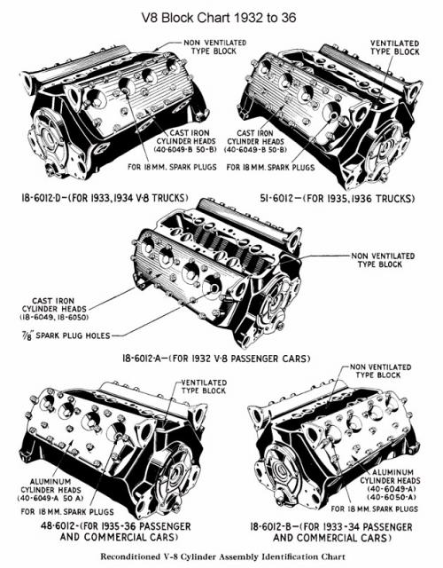 Flathead_Engine_blockchart3236-vi_convert_20090303082748.jpg