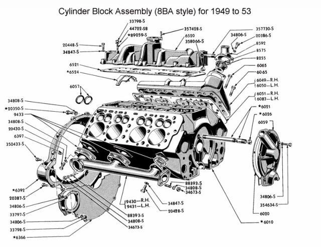 Flathead_Engine_completeblock_194953-vi_convert_20090303082826.jpg