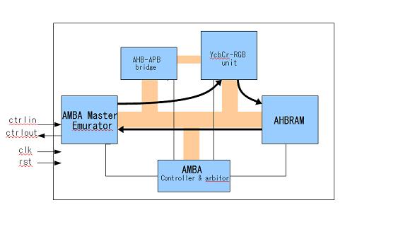 AMBA-test.png