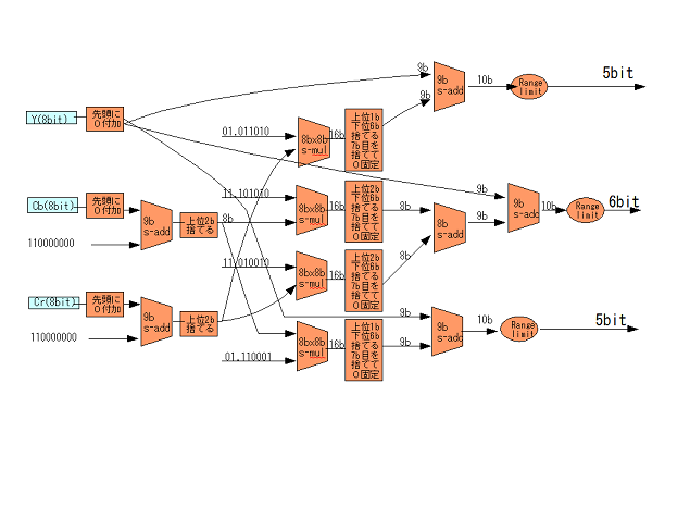 datapath-bit60.png