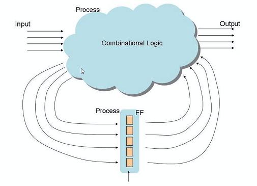 leon-process.png