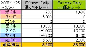 FX-max結果比較