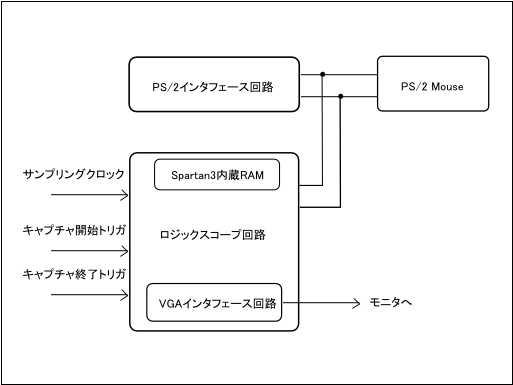 signalview.jpg