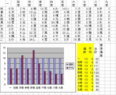 時間-グラフ-total-entry