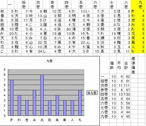 時間-グラフ-91-2-entry