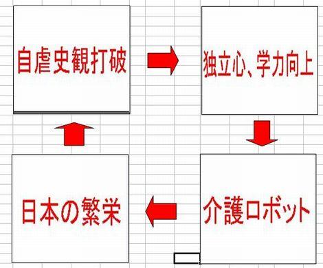 打破4-entry