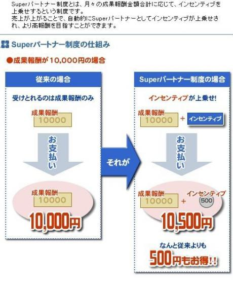 リーフィ スーパーパートナー制度