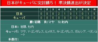 試合結果(日本 5-0 キューバ)