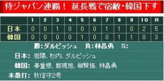WBC決勝 日本 5-3 韓国