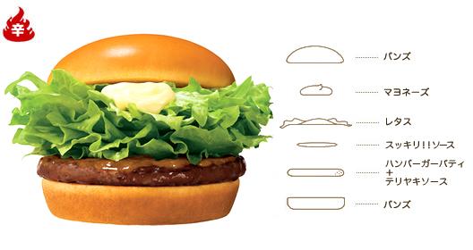 hamburgers_img.jpg
