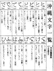 沖縄文字の例