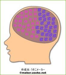 ジウジーの脳内イメージ