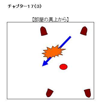 チャプター17(3)図説