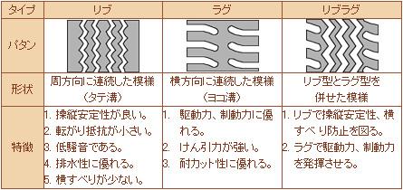 pht09-0705(トレッドパタン)