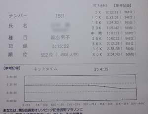 nagano_lap