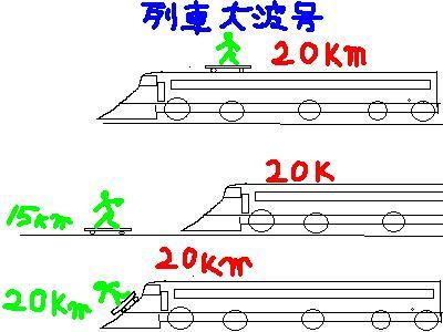 列車大波号