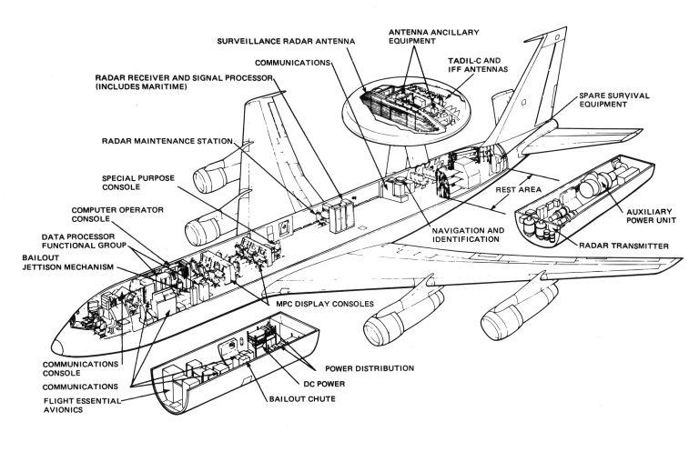 E-3A-AWACS-Cutaway-S.jpg