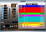 函館10レース結果