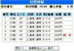 川崎9買い目2