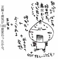 2006.04.28.jpg