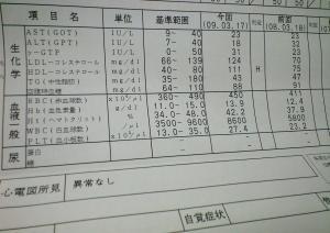 09.健康診断結果