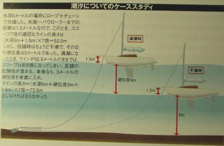 Yacht 046
