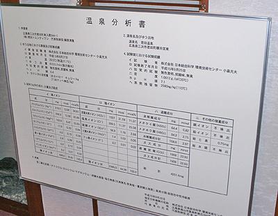 温泉の成分表