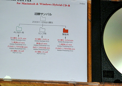 CD-Rのデータマップ