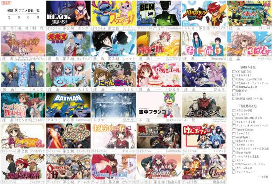 2009年秋アニメ