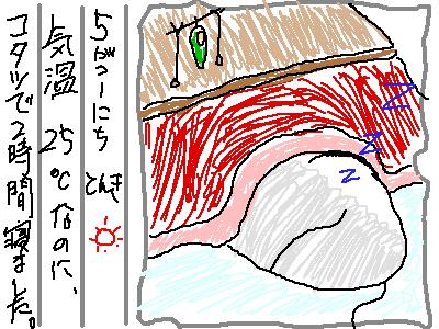 ヘタ絵日記34