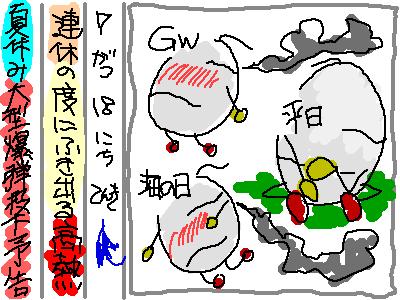 ヘタ絵日記97