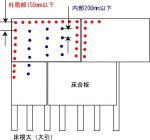 床釘間隔の図